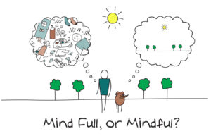 What is Mindfulness? thumbnail